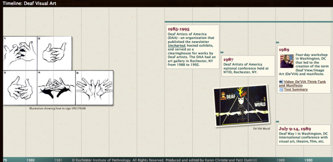 visual art timeline 2